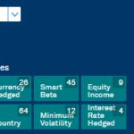 ETF、投資信託、個別株、資産形成に適しているのはどれか