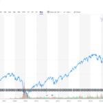 投資方針がころころ変わるのは良いことか、悪いことか