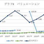 キャタピラー【CAT】の株価・銘柄分析と今後 世界最大の重機メーカー