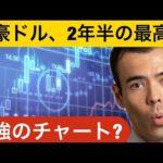 FX豪ドル2年半ぶり最高値、最強のチャート?(動画)