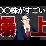 【爆上げ】「サイバーパンク2077」でポーランド株が熱い!!(動画)